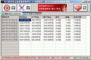 佳禾股票资金流量监控软件