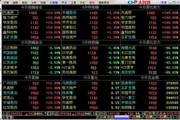 国泰君安大智慧行情交易软件 5.993(2..