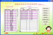 嘉嘉信息技术作业收发系统