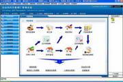自由风汽车4S店管理软件