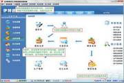 伊特进销存管理系统 通用版 2.3