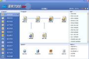 蓝软ERP软件