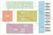 免费B/S进销存(企管家)业务在线管理软件系统
