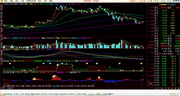山西证券汇通启富分析交易系统 6.188