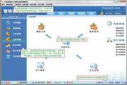 伊特仓库管理软件 12.1