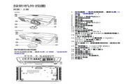 明基W770ST投影机使用说明书
