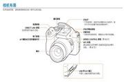 三星WB1102F数码相机使用说明书