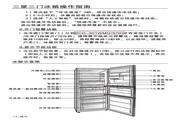 三星BCD-301WMQI7TM电冰箱使用说明书