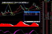 云指标公式网-金螺操盘股票软件 8.010