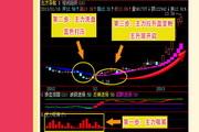主升浪操盘免费股票炒股软件 2.1.12