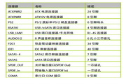 七彩虹:C.P31AK Ver2.0说明书