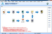 鑫首创汽修管理软件 14.10.9