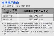 三星SCH-F339手机使用说明书