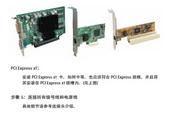 七彩虹:C.945GC Ver2.3说明书