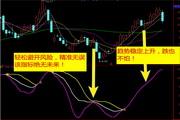 云指标公式网-三线粘合买入炒股软件 9.03