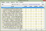 淘寶標題優化效果分析工具