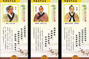 中国古代名医矢量教育展板