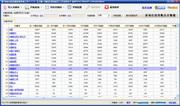 百度指數查詢工具 1.7.5.9