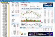 中国所有股票行情信息快速查 2.5