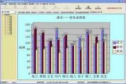 微易学生成绩图表分析处理软件