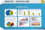 通信工程项目管理系统软件