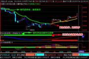 金牛趋势期货分析软件 试用版 8.78