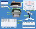 梁佑E1服装制衣打菲(打飞)计菲计件软件标准版