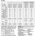 海尔KFR-35GW/11WDB21AU1家用直流变频空调使用安装说明书