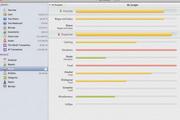 Money  For Mac 4.5.5