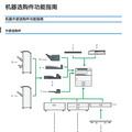 理光DSm1533 series一体机使用说明书