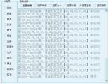 E-家计划北京PK1...