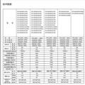 海尔KFR-26GW/01ZJX23A(B)家用直流变频空调使用安装说明书