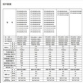 海尔KFR-35GW/01ZER23A(B)家用直流变频空调使用安装说明书