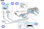 爱普生EB-460Wi投影仪使用说明书