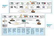 旗航外贸管理软件样品版 7.0