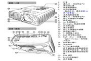 明基MP626投影仪使用说明书