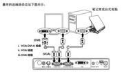 明基MP624投影仪使用说明书