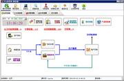 老房管物业出租软件(简易版) 2015.06