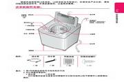 LG T75SS3PDE洗衣机使用说明书
