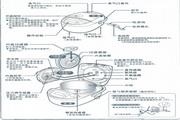 象印NS-NCH10C电压力锅使用说明书