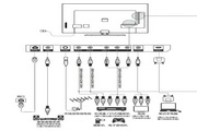TCL王牌L65E5700A-UD液晶彩电使用说明书