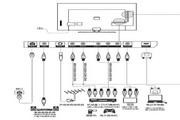 TCL王牌L50E5700A-UD液晶彩电使用