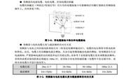 伟创AC90-T3-R75T变频器使用说明书