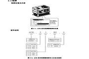 伟创AC90-T3-022T变频器使用说明书