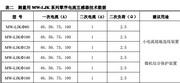 妙王MW-LJK140零序电流互感器使用说明书