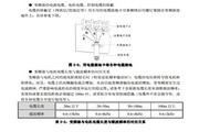伟创AC90-T3-015T变频器使用说明书