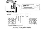 伟创SD620-T3-160驱动器使用说明书