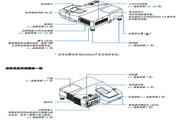 NEC NP-UM330X+投影机使用说明书