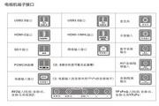 TCL王牌L48A71(MS818C机芯)液晶彩电使用说明书