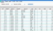 智讯云进销存管理软件  PC版 3.1.2